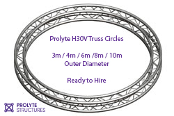 More Truss Circles